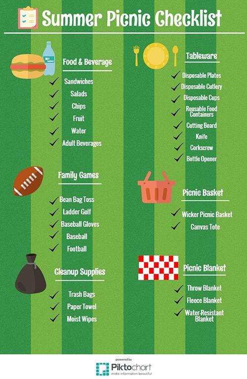 Summer-Picnic-Checklist-Infograph