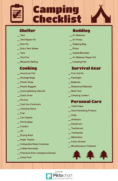 List Of Food To Take On A Camping Trip