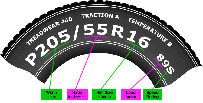 What Tire Size Do I Need Blain S Farm Amp Fleet Blog